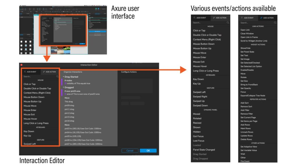 Axure user interface, Interaction Editor, and available events and actions that you can choose in Interaction Editor when prototyping.