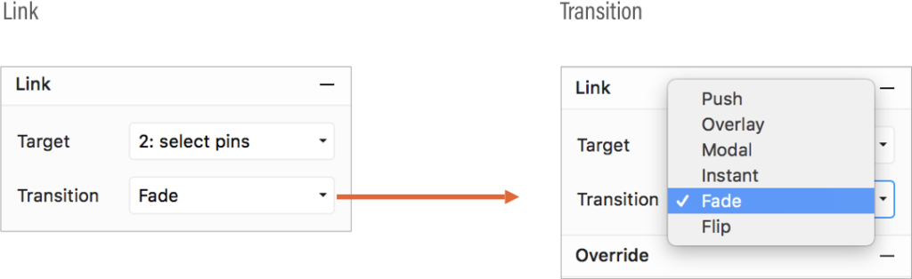A screenshot of Preset transitions of Framer X.