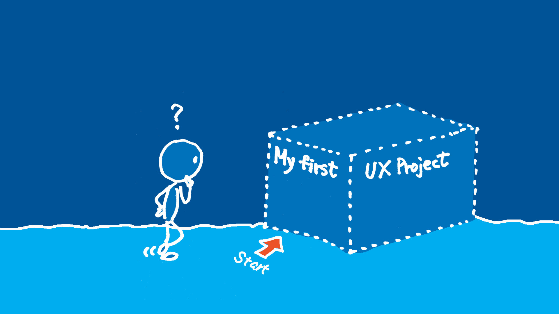 A person standing without knowing how to start his first own UX project.