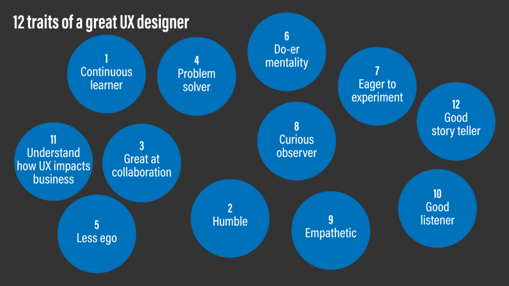 A conceptual diagram of 12 traits of a great UX designer