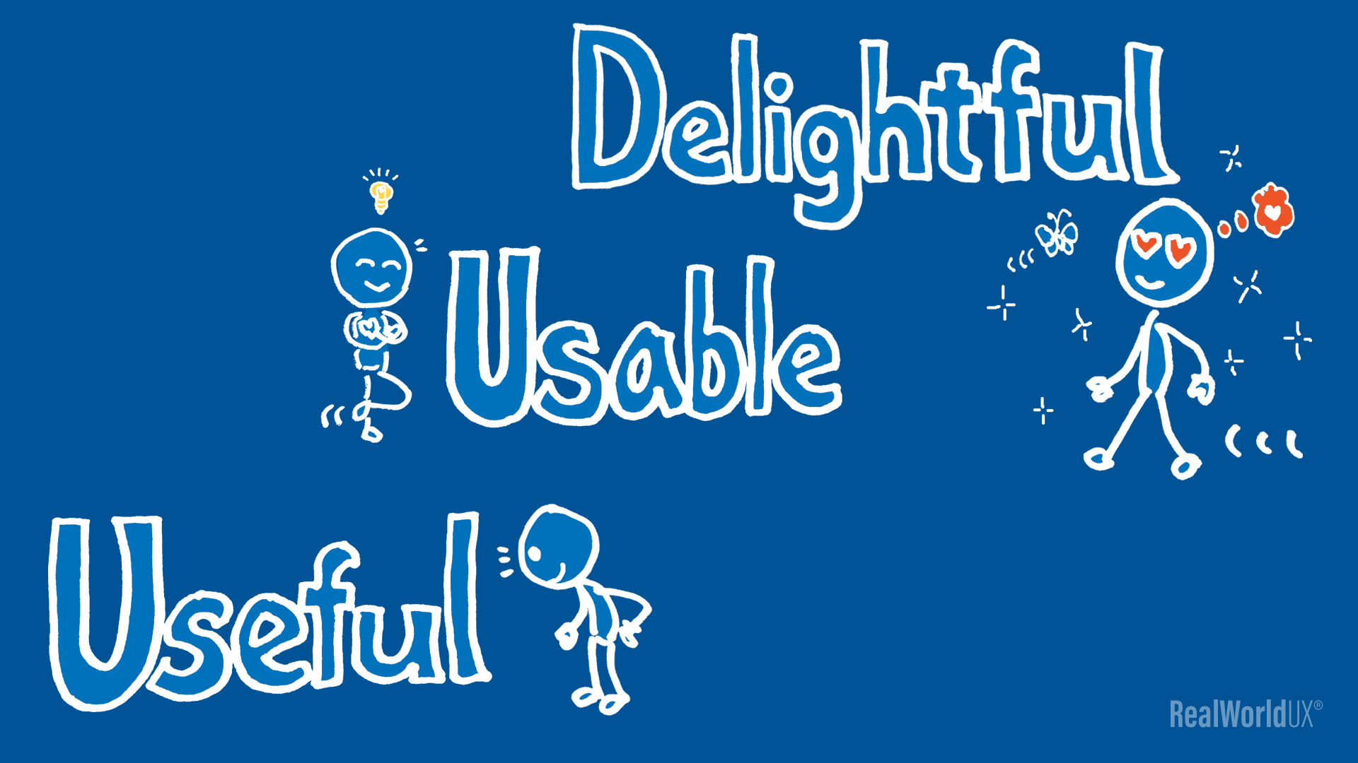 Illustrated title of useful, usable, delightful