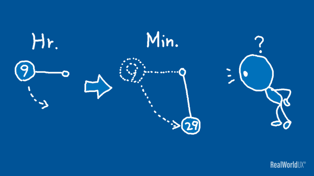 An illustration showing that there's an animated effects when Material Design time picker shows selected hour and transitions to show a minute.