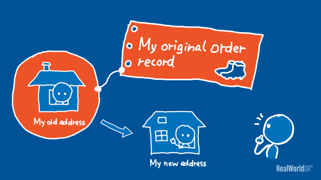 A diagram showing that my original order record was attached to my old address.