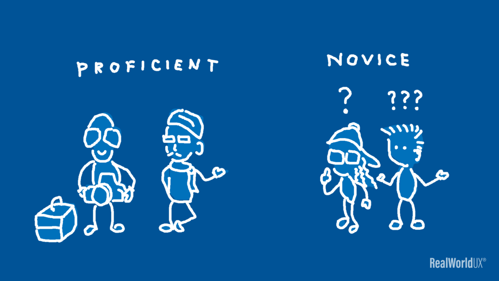 An illustration depicting the minimum two customer personas, proficient and novice.