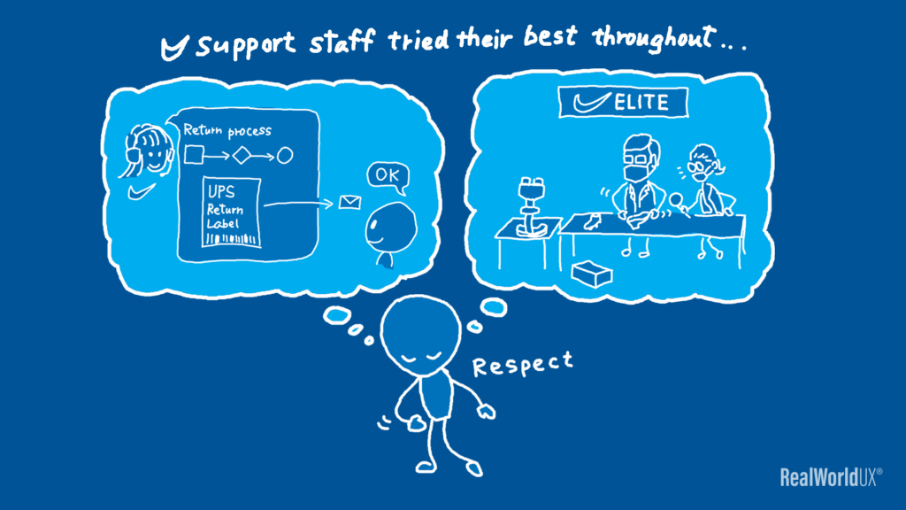 An illustration showing that Nike customer support staffs tried their best throughout the process, and the author is showing respect to that.